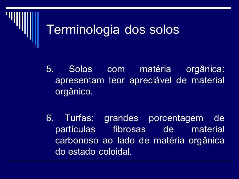 Terminologia dos solos