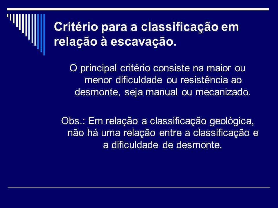 Critério para a classificação em relação à escavação.