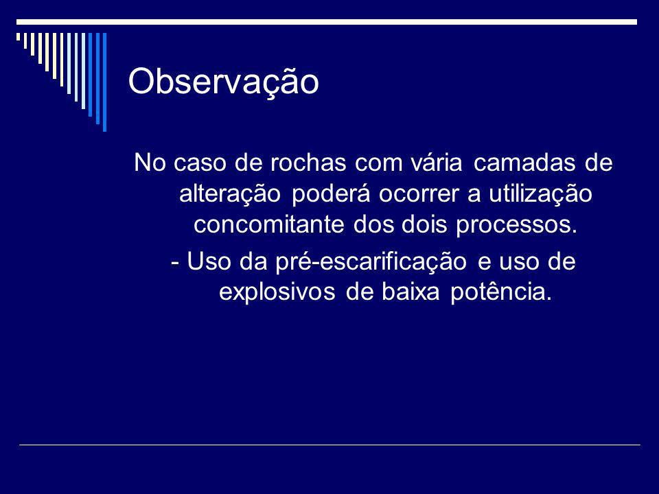 - Uso da pré-escarificação e uso de explosivos de baixa potência.