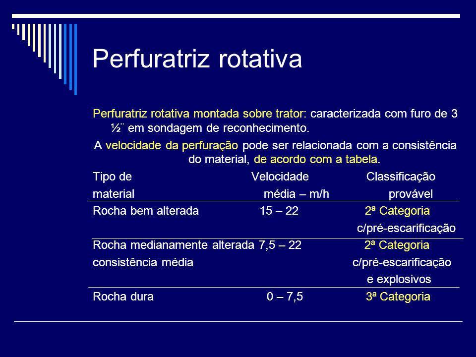Perfuratriz rotativa Perfuratriz rotativa montada sobre trator: caracterizada com furo de 3 ½¨ em sondagem de reconhecimento.