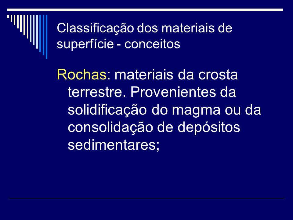 Classificação dos materiais de superfície - conceitos