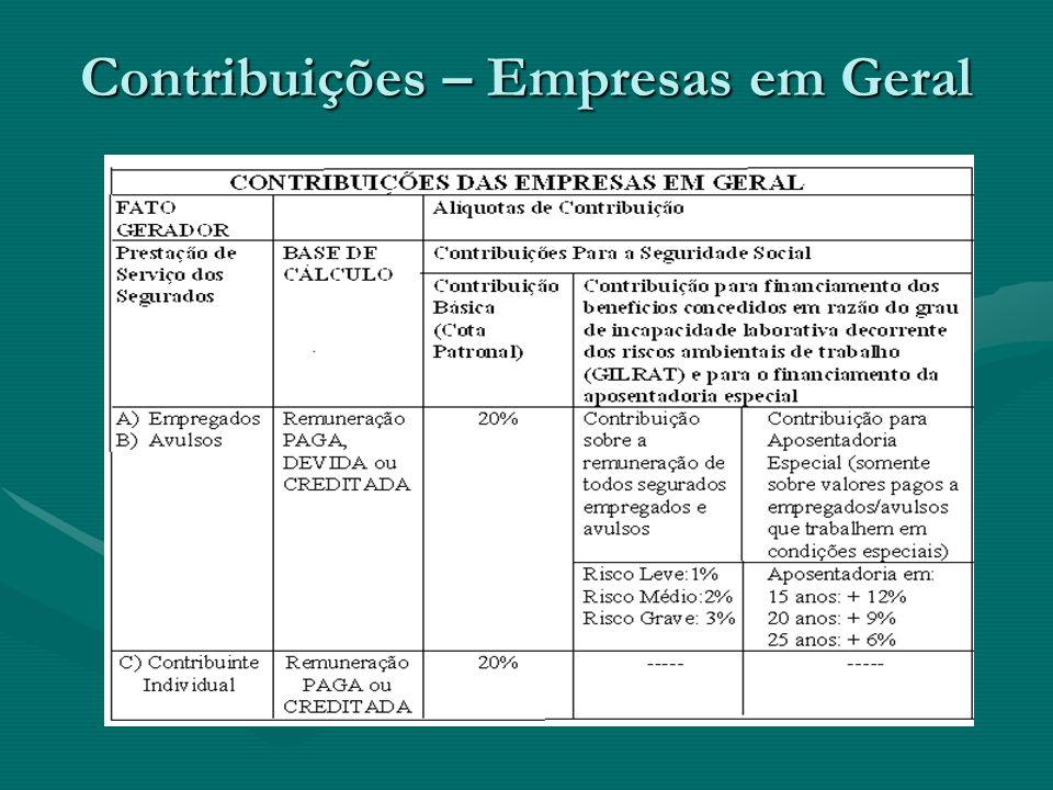 Contribuições – Empresas em Geral