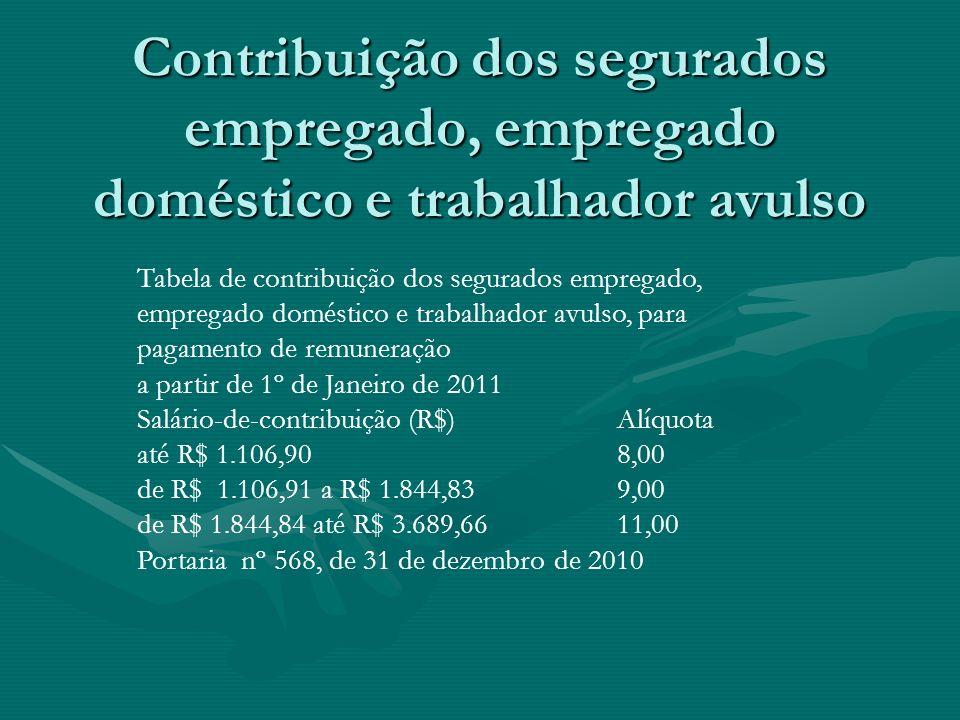 Contribuição dos segurados empregado, empregado doméstico e trabalhador avulso