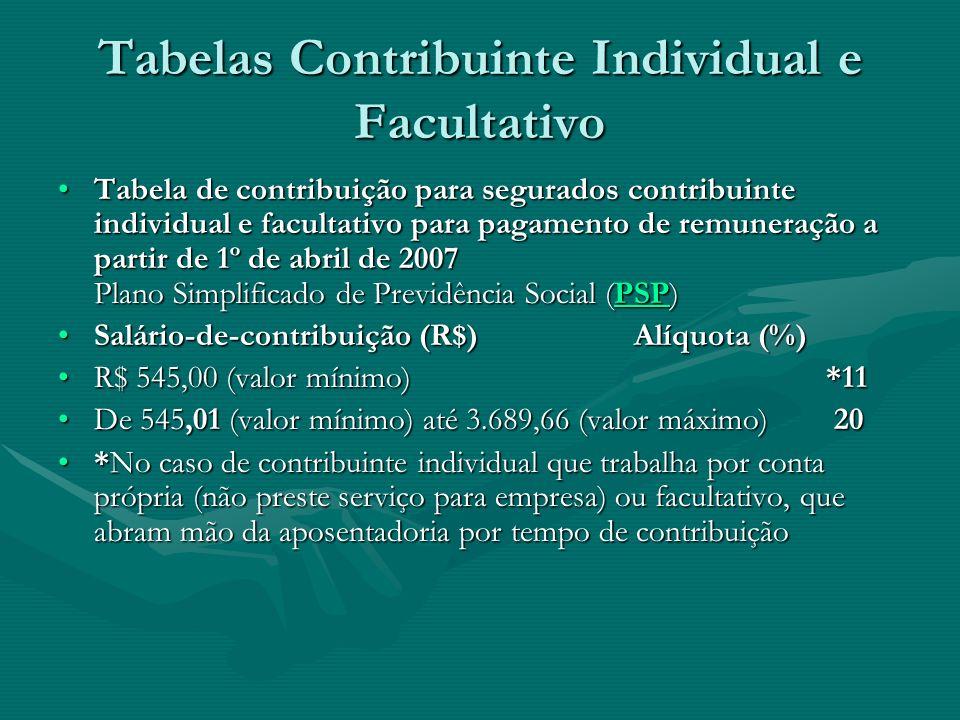 Tabelas Contribuinte Individual e Facultativo