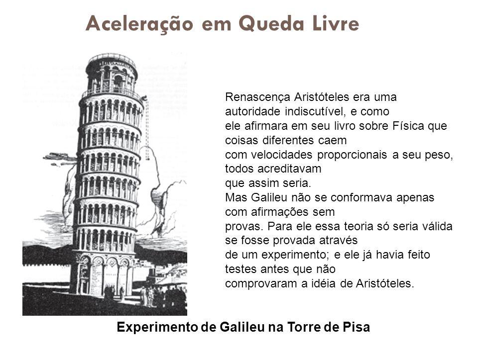Aceleração em Queda Livre Experimento de Galileu na Torre de Pisa