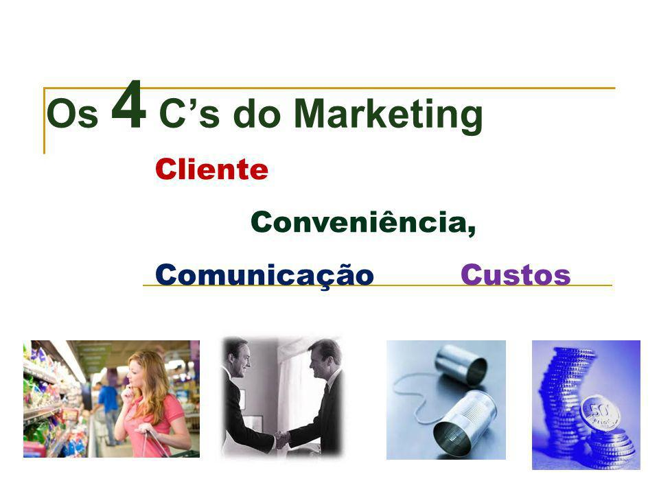 Os 4 C's do Marketing Cliente Conveniência, Comunicação Custos