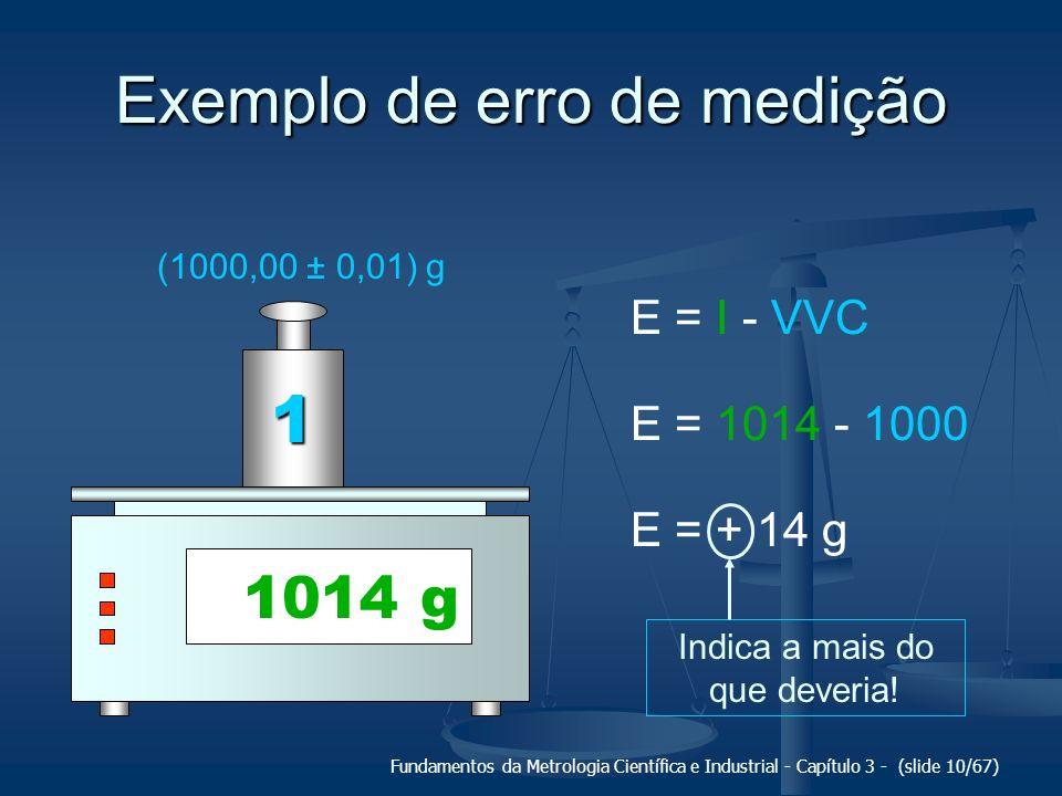 Exemplo de erro de medição