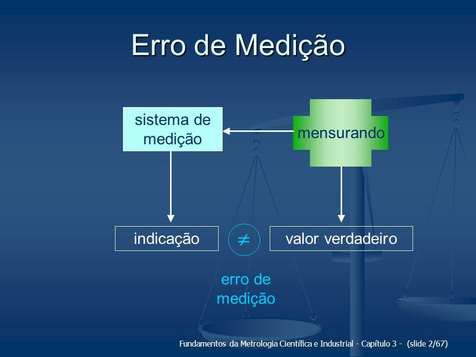 Erro de Medição  mensurando sistema de medição indicação