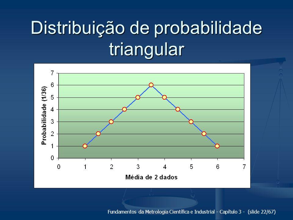 Distribuição de probabilidade triangular