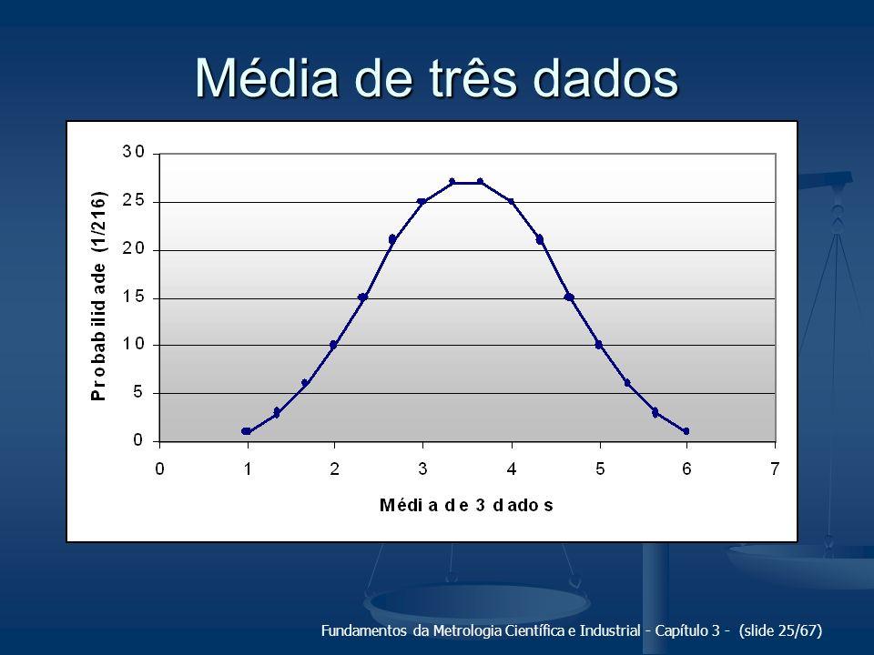 Média de três dados Fundamentos da Metrologia Científica e Industrial - Capítulo 3 - (slide 25/67)