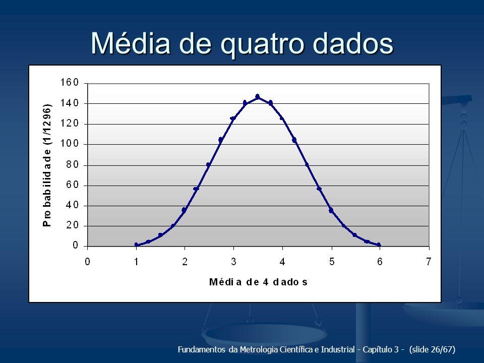 Média de quatro dados Fundamentos da Metrologia Científica e Industrial - Capítulo 3 - (slide 26/67)