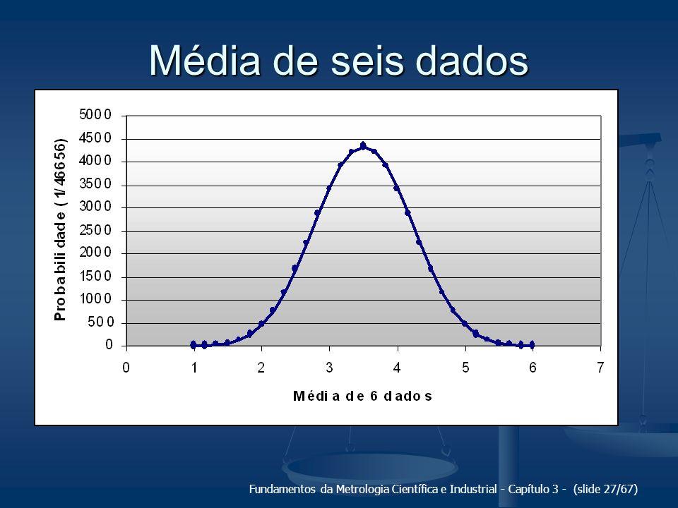 Média de seis dados Fundamentos da Metrologia Científica e Industrial - Capítulo 3 - (slide 27/67)