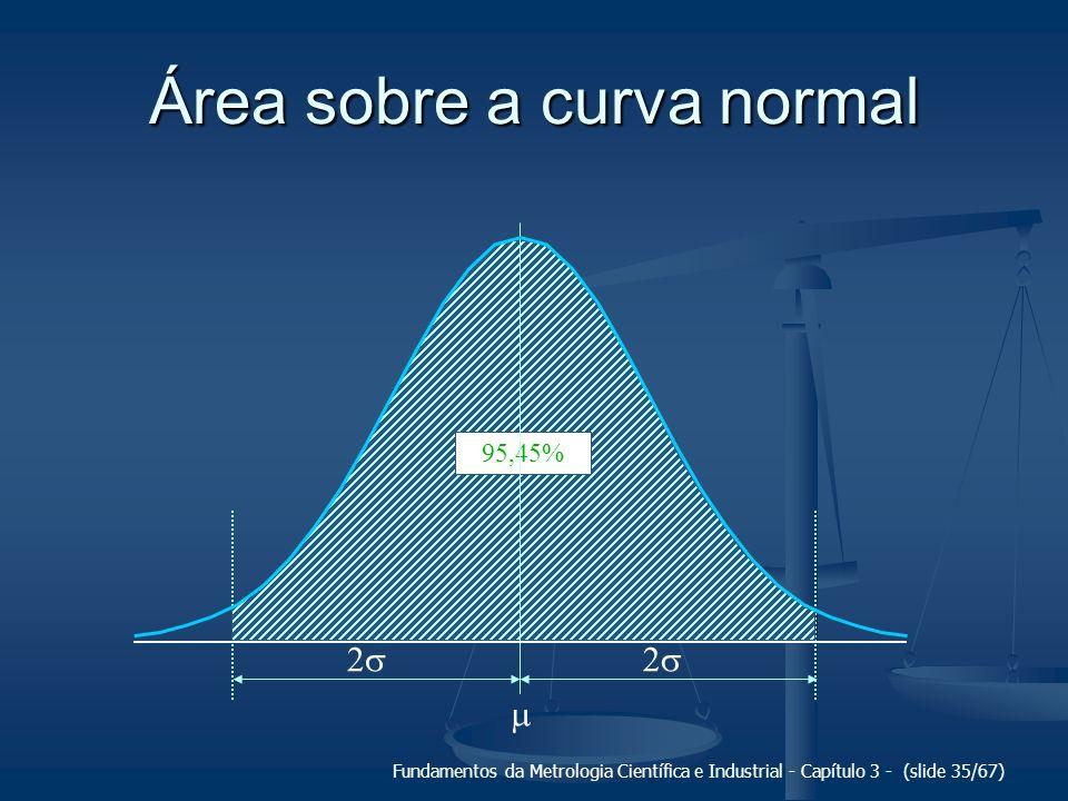 Área sobre a curva normal