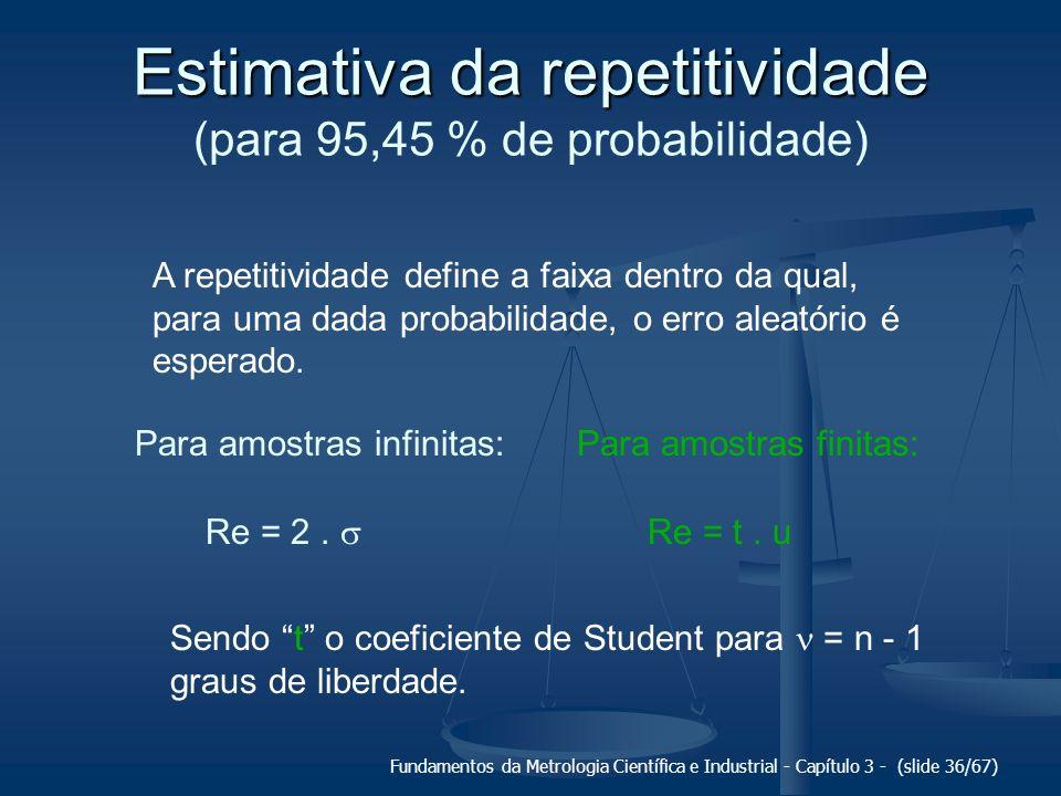 Estimativa da repetitividade (para 95,45 % de probabilidade)
