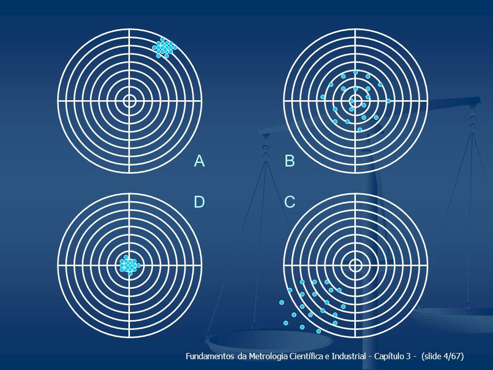 A B D C Fundamentos da Metrologia Científica e Industrial - Capítulo 3 - (slide 4/67)