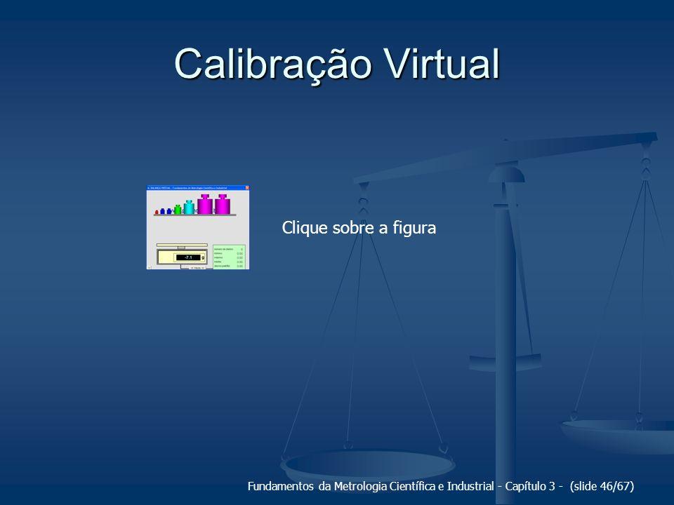 Calibração Virtual Clique sobre a figura
