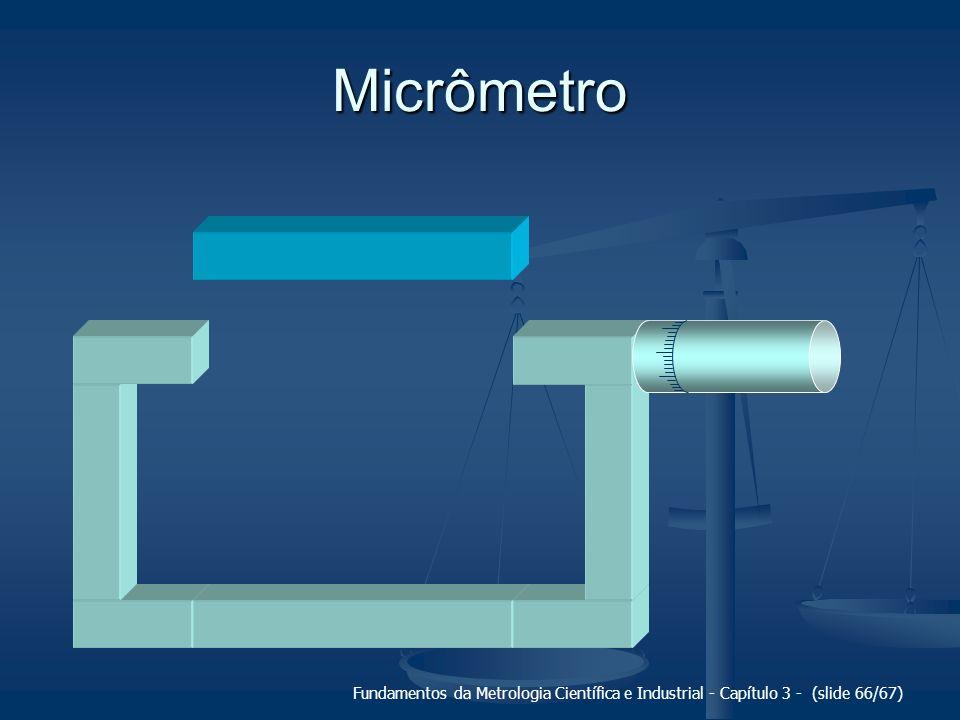 Micrômetro Fundamentos da Metrologia Científica e Industrial - Capítulo 3 - (slide 66/67)