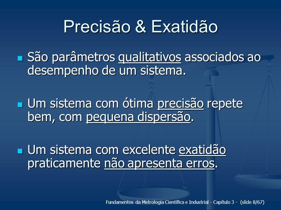Precisão & Exatidão São parâmetros qualitativos associados ao desempenho de um sistema.