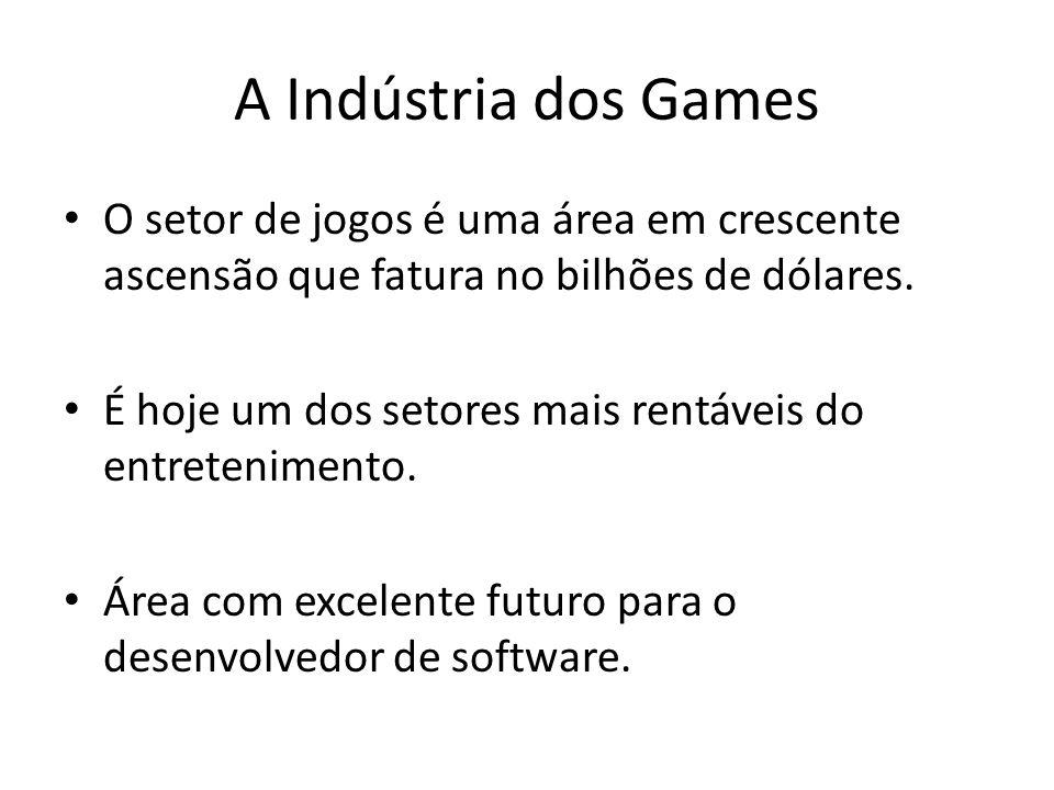 A Indústria dos Games O setor de jogos é uma área em crescente ascensão que fatura no bilhões de dólares.