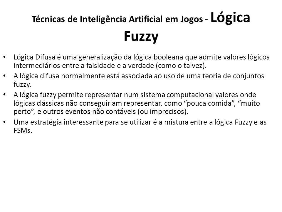 Técnicas de Inteligência Artificial em Jogos - Lógica Fuzzy
