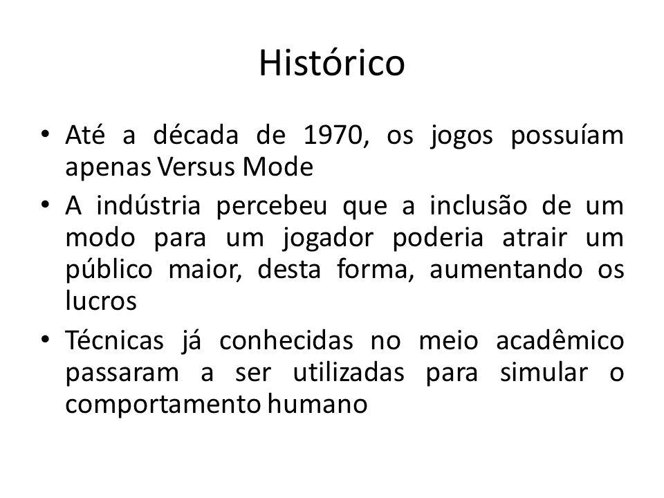 Histórico Até a década de 1970, os jogos possuíam apenas Versus Mode