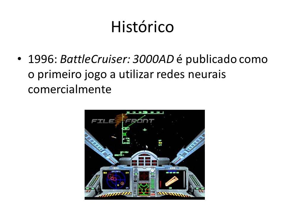 Histórico 1996: BattleCruiser: 3000AD é publicado como o primeiro jogo a utilizar redes neurais comercialmente.