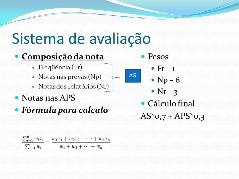 Sistema de avaliação Composição da nota Notas nas APS