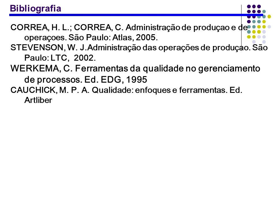 BibliografiaCORREA, H. L.; CORREA, C. Administração de produçao e de operaçoes. São Paulo: Atlas, 2005.