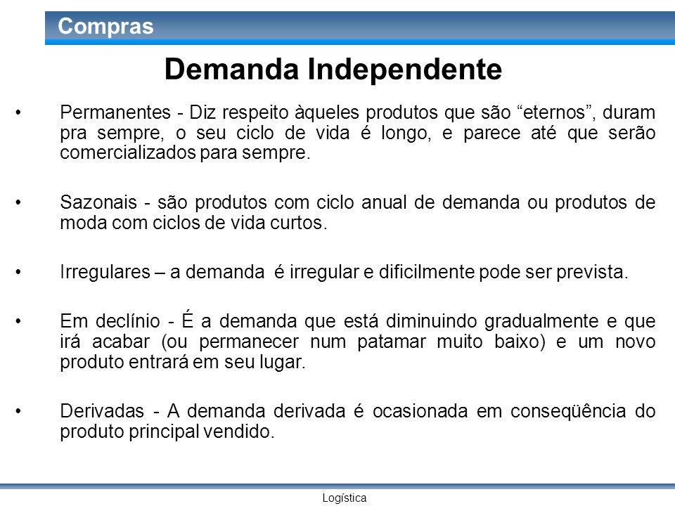 Demanda Independente
