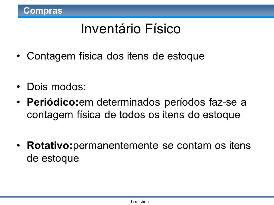 Inventário Físico Contagem física dos itens de estoque Dois modos: