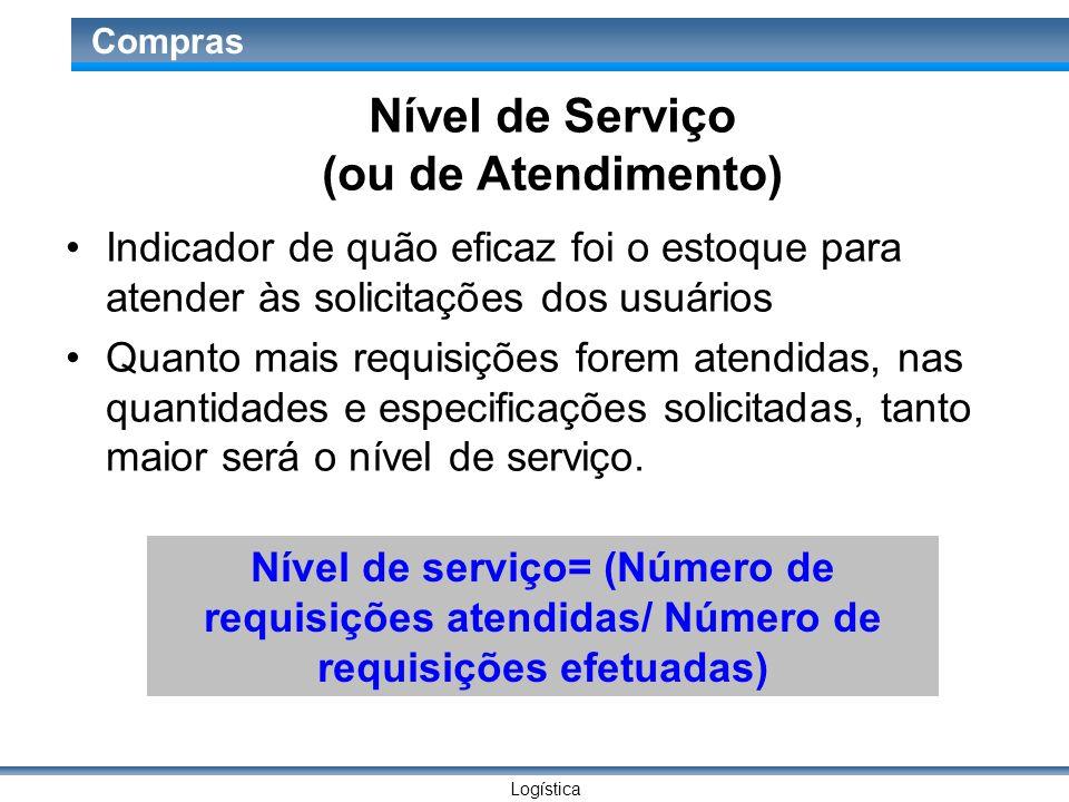 Nível de Serviço (ou de Atendimento)