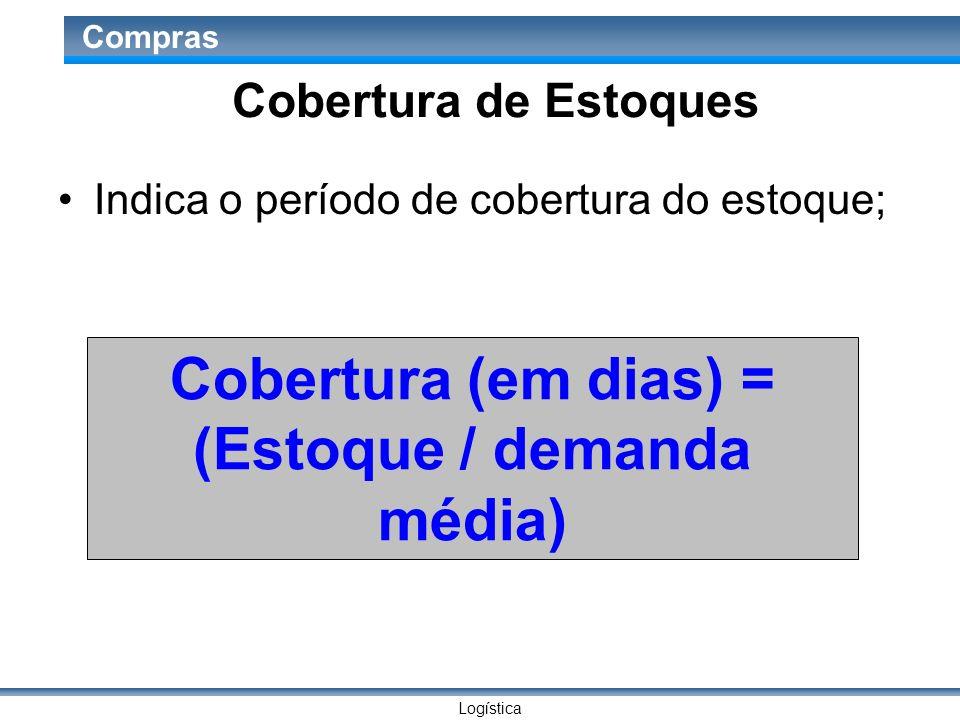 Cobertura (em dias) = (Estoque / demanda média)