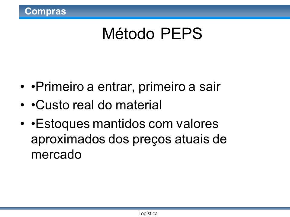 Método PEPS •Primeiro a entrar, primeiro a sair