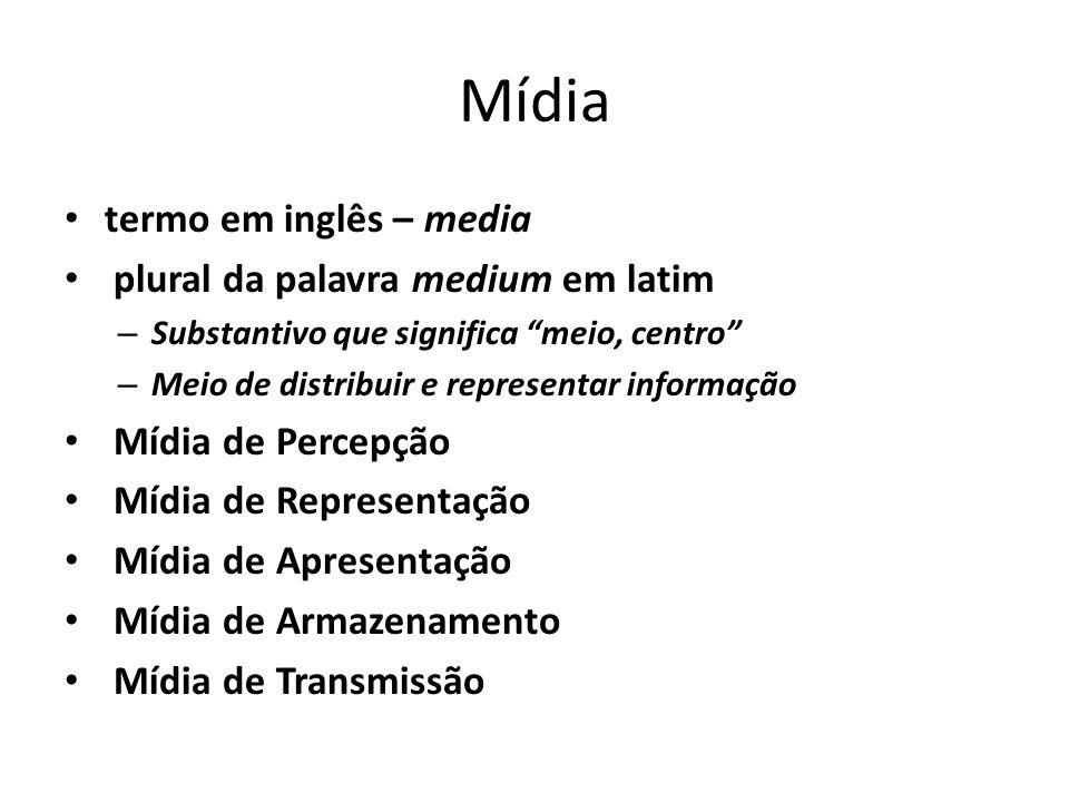 Mídia termo em inglês – media plural da palavra medium em latim