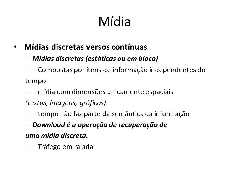 Mídia Mídias discretas versos contínuas