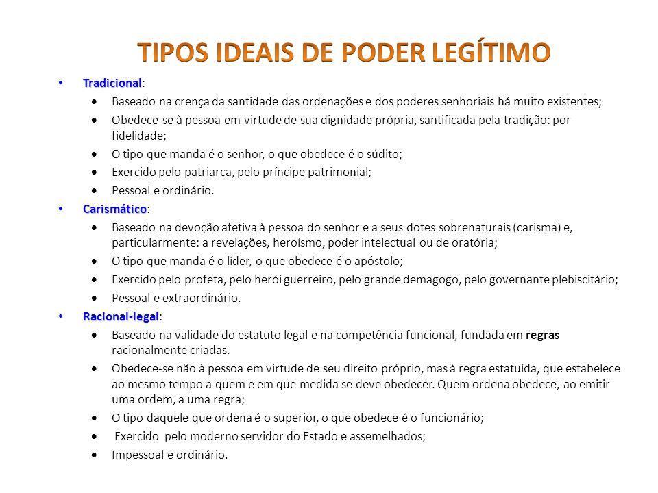 TIPOS IDEAIS DE PODER LEGÍTIMO