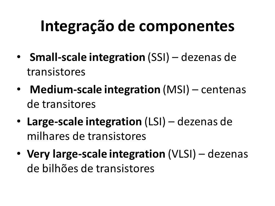 Integração de componentes