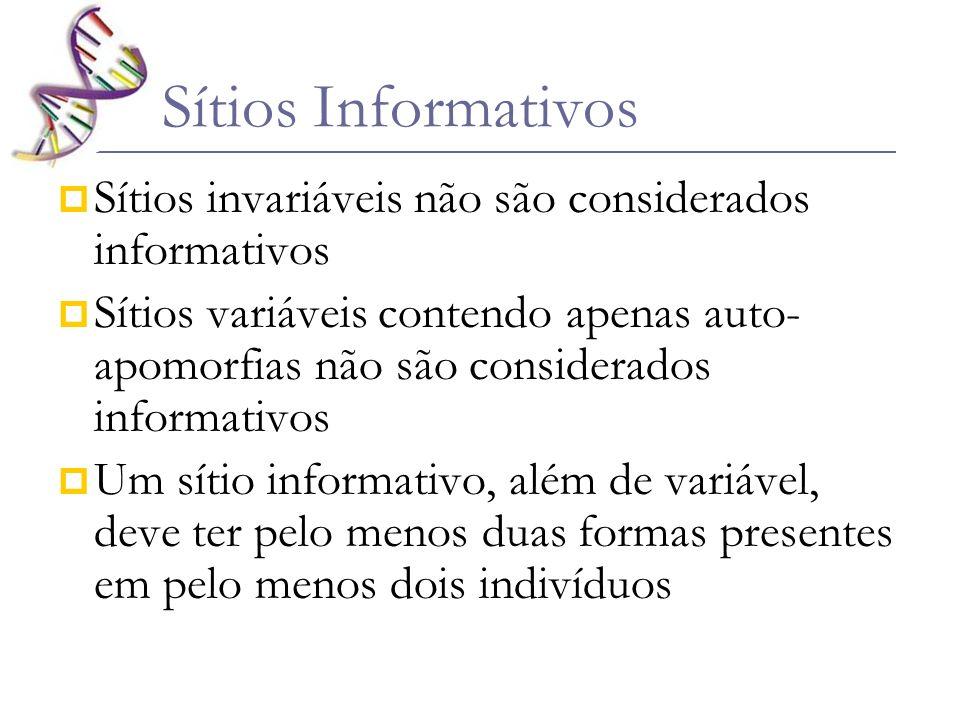 Sítios Informativos Sítios invariáveis não são considerados informativos.