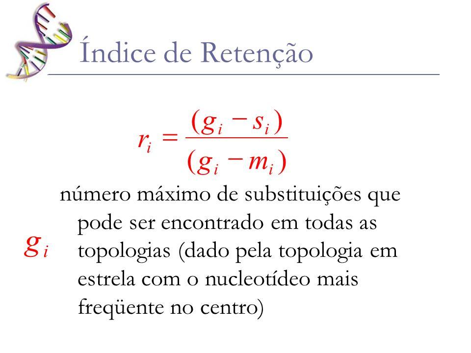 Índice de Retenção g - ( g s ) = r - ( g m )