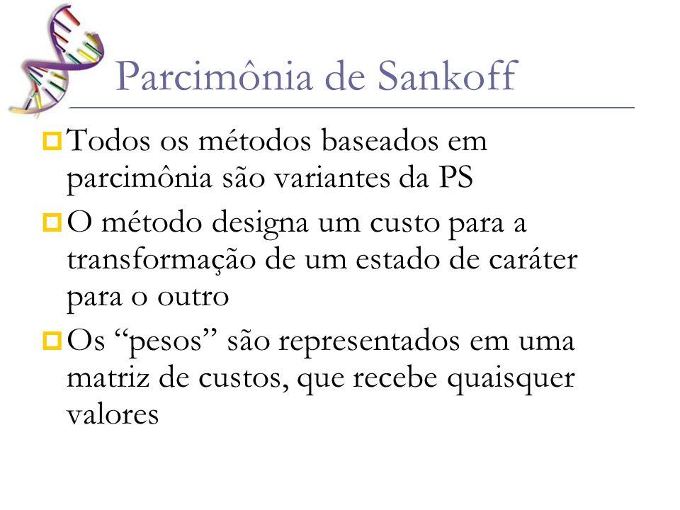 Parcimônia de Sankoff Todos os métodos baseados em parcimônia são variantes da PS.