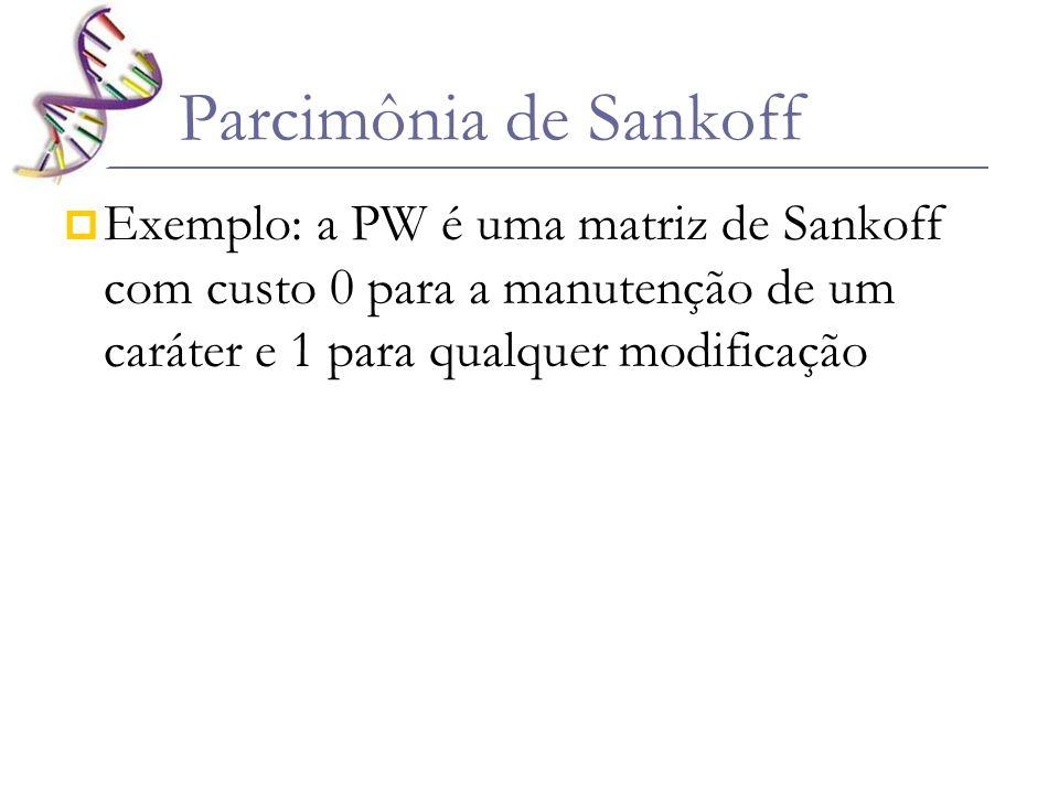 Parcimônia de Sankoff Exemplo: a PW é uma matriz de Sankoff com custo 0 para a manutenção de um caráter e 1 para qualquer modificação.