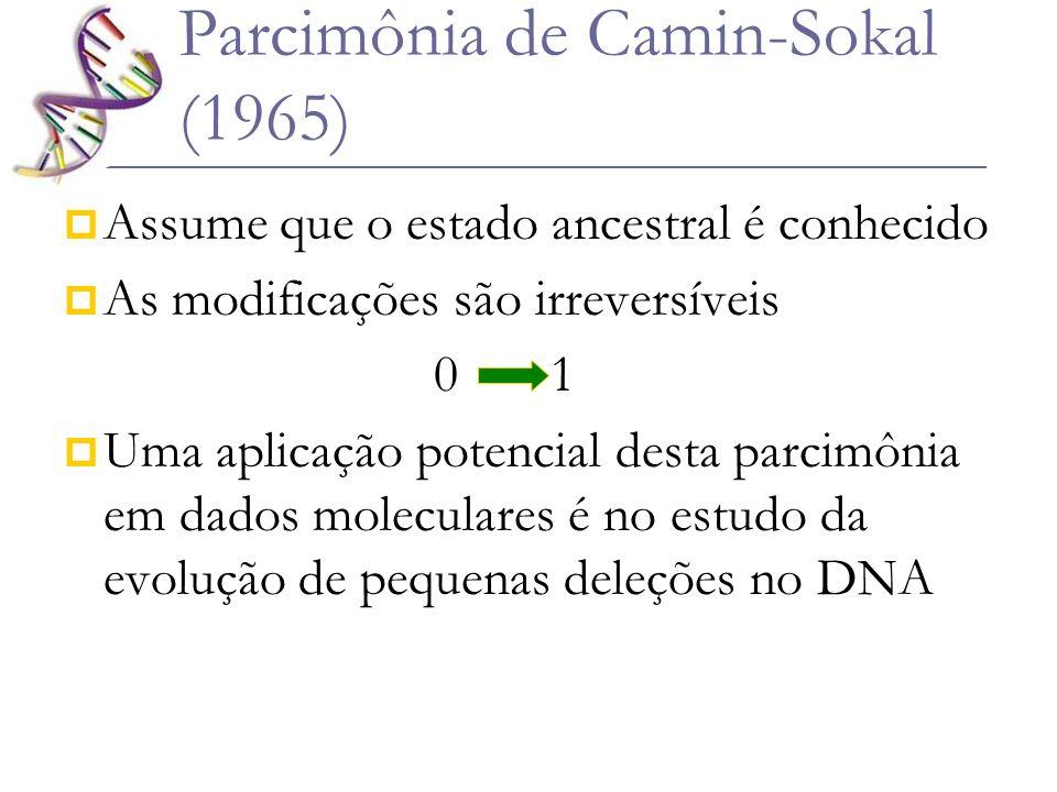 Parcimônia de Camin-Sokal (1965)