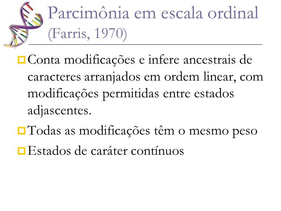 Parcimônia em escala ordinal (Farris, 1970)