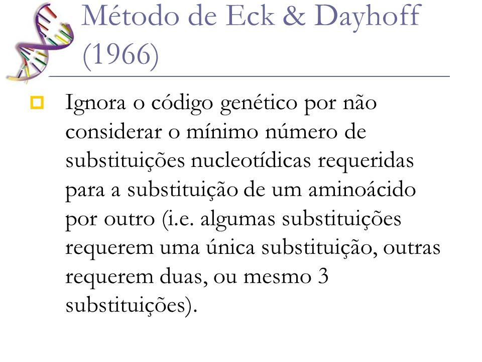 Método de Eck & Dayhoff (1966)