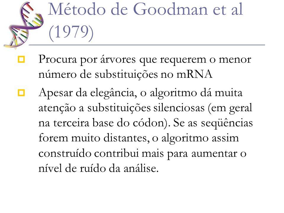 Método de Goodman et al (1979)