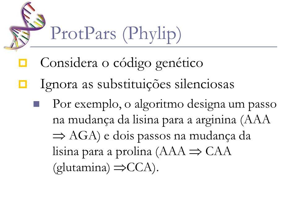 ProtPars (Phylip) Considera o código genético