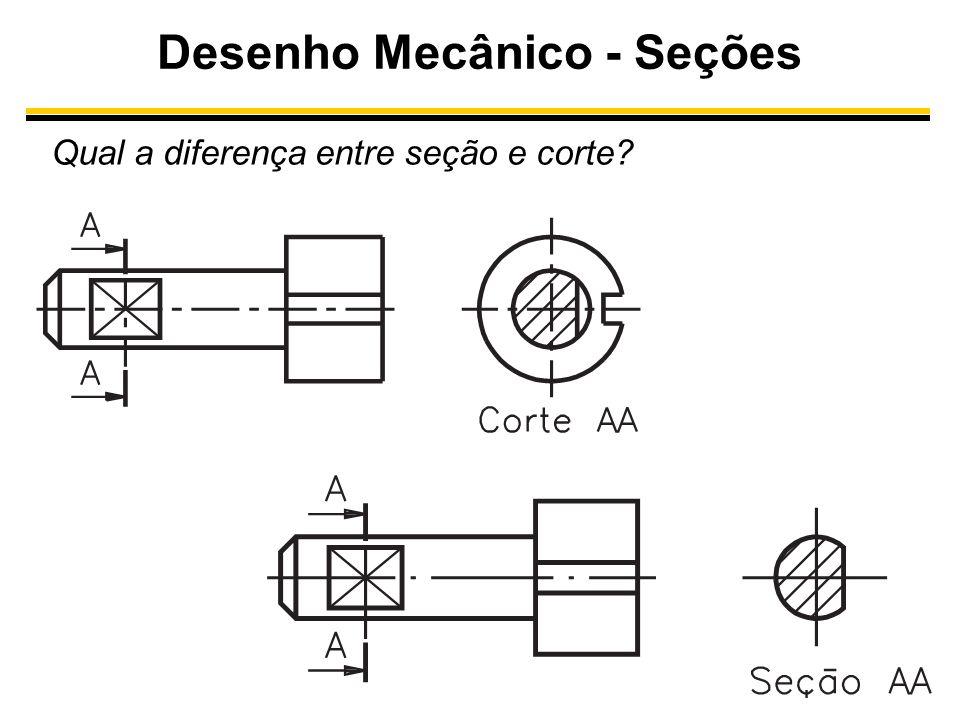Desenho Mecânico - Seções