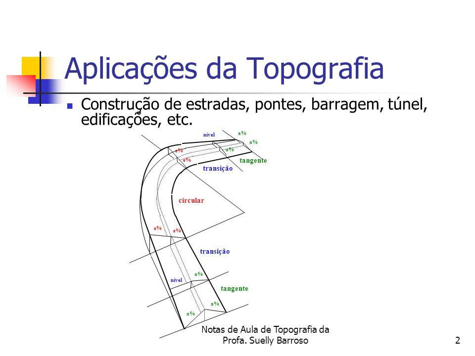Aplicações da Topografia