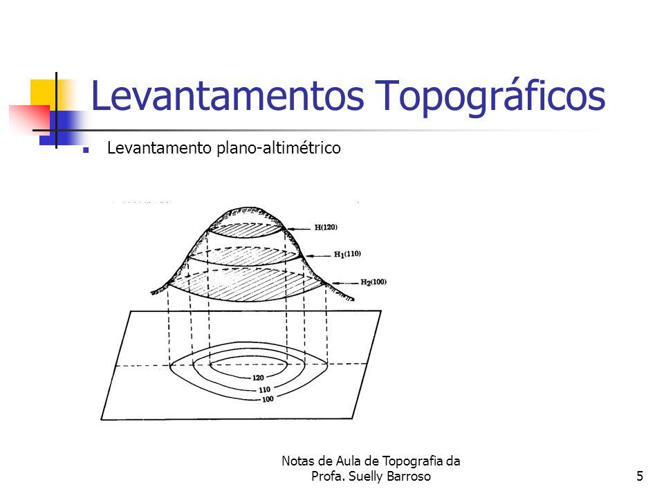 Levantamentos Topográficos