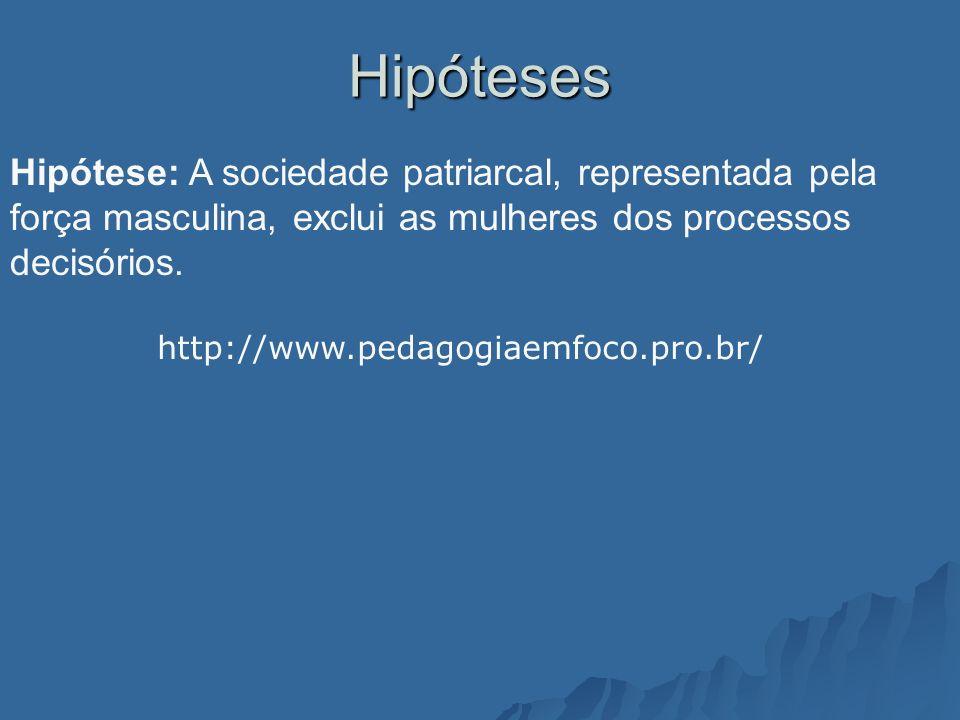 Hipóteses Hipótese: A sociedade patriarcal, representada pela força masculina, exclui as mulheres dos processos decisórios.
